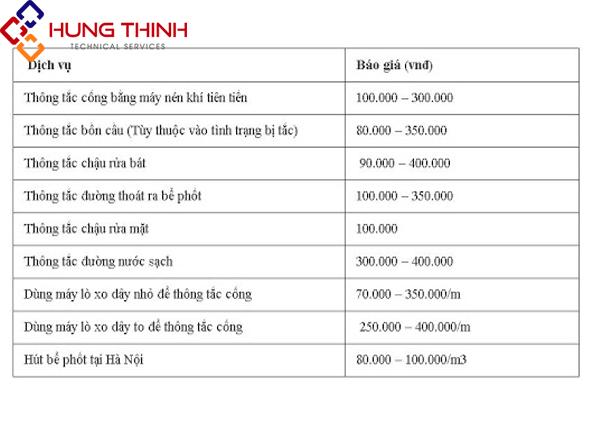 bao-gia-thong-tac-cong-tai-nha-binh-duong